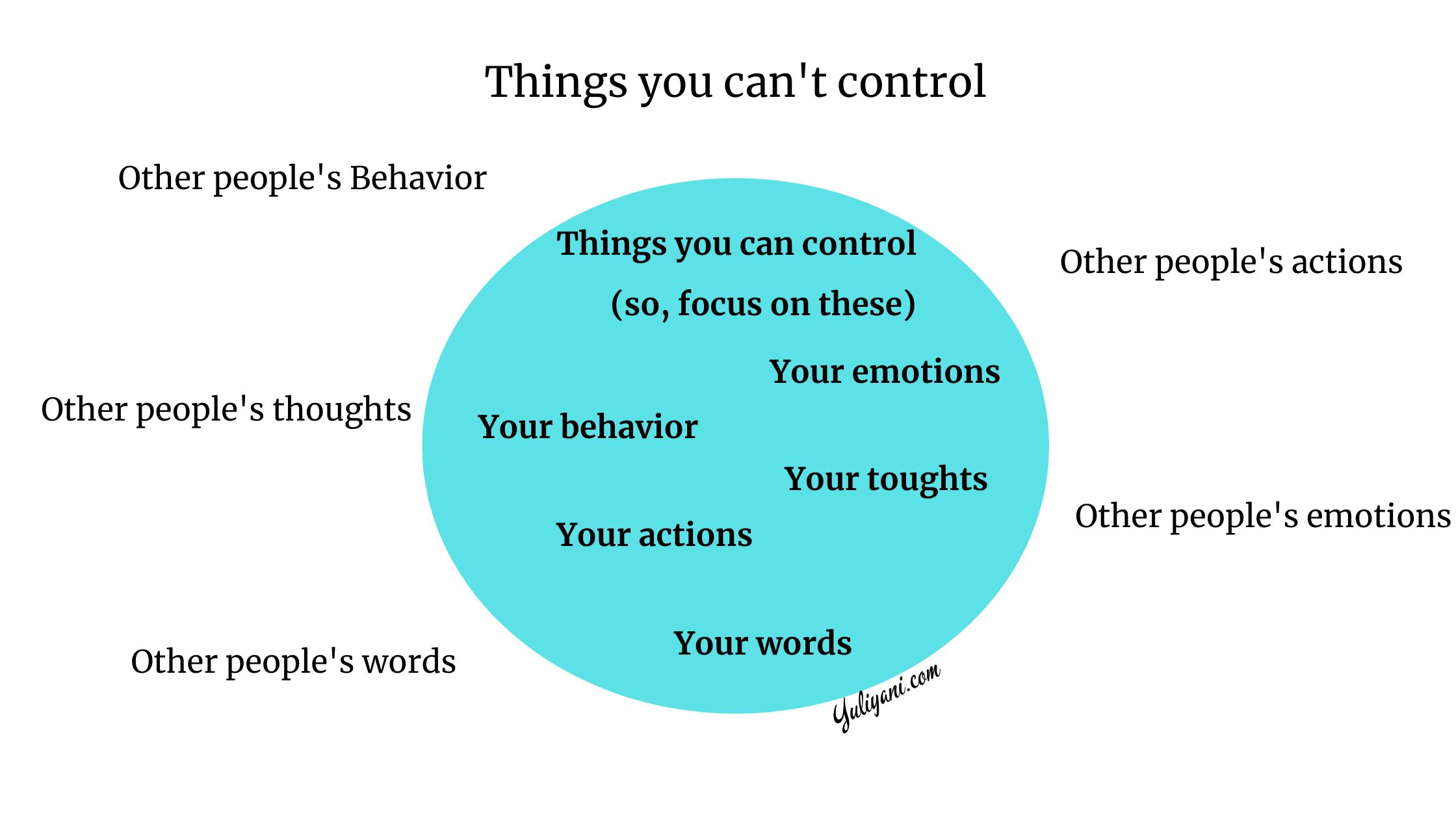 Cara Berhenti Menghawatirkan Apa yang Tidak Dapat Kita Ubah